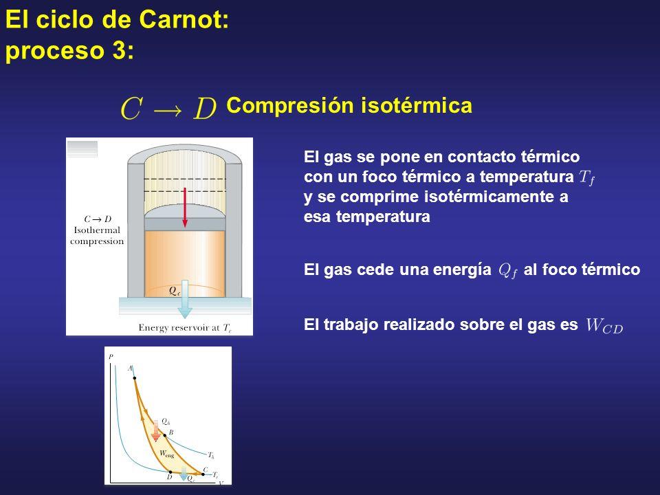 El ciclo de Carnot: proceso 3: Compresión isotérmica El gas se pone en contacto térmico con un foco térmico a temperatura y se comprime isotérmicament