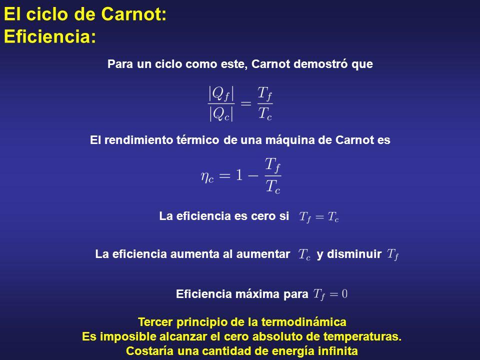 El ciclo de Carnot: Eficiencia: Para un ciclo como este, Carnot demostró que El rendimiento térmico de una máquina de Carnot es La eficiencia es cero