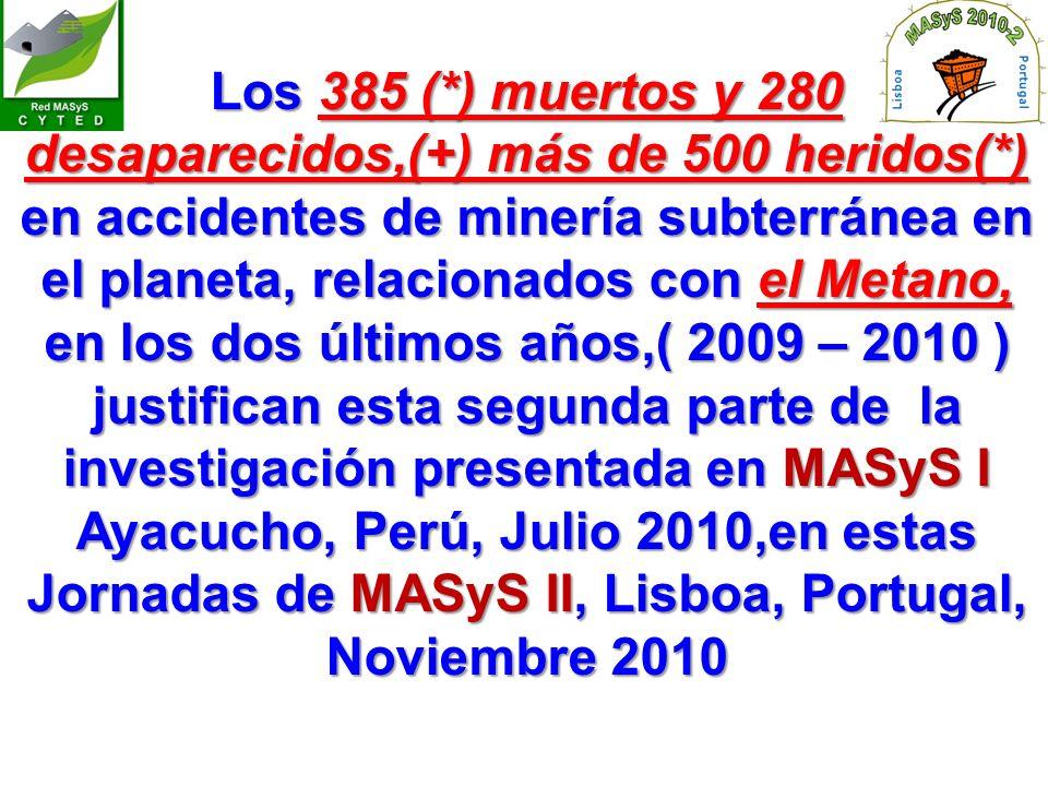 Los 385 (*) muertos y 280 desaparecidos,(+) más de 500 heridos(*) en accidentes de minería subterránea en el planeta, relacionados con el Metano, en los dos últimos años,( 2009 – 2010 ) justifican esta segunda parte de la investigación presentada en MASyS I Ayacucho, Perú, Julio 2010,en estas Jornadas de MASyS II, Lisboa, Portugal, Noviembre 2010