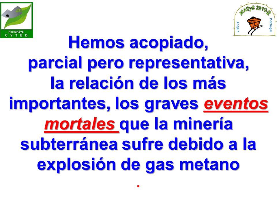 Hemos acopiado, parcial pero representativa, la relación de los más importantes, los graves eventos mortales que la minería subterránea sufre debido a la explosión de gas metano.
