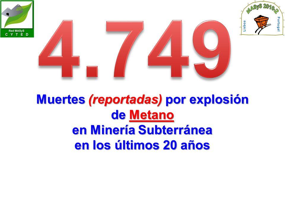 Muertes (reportadas) por explosión de Metano en Minería Subterránea en los últimos 20 años