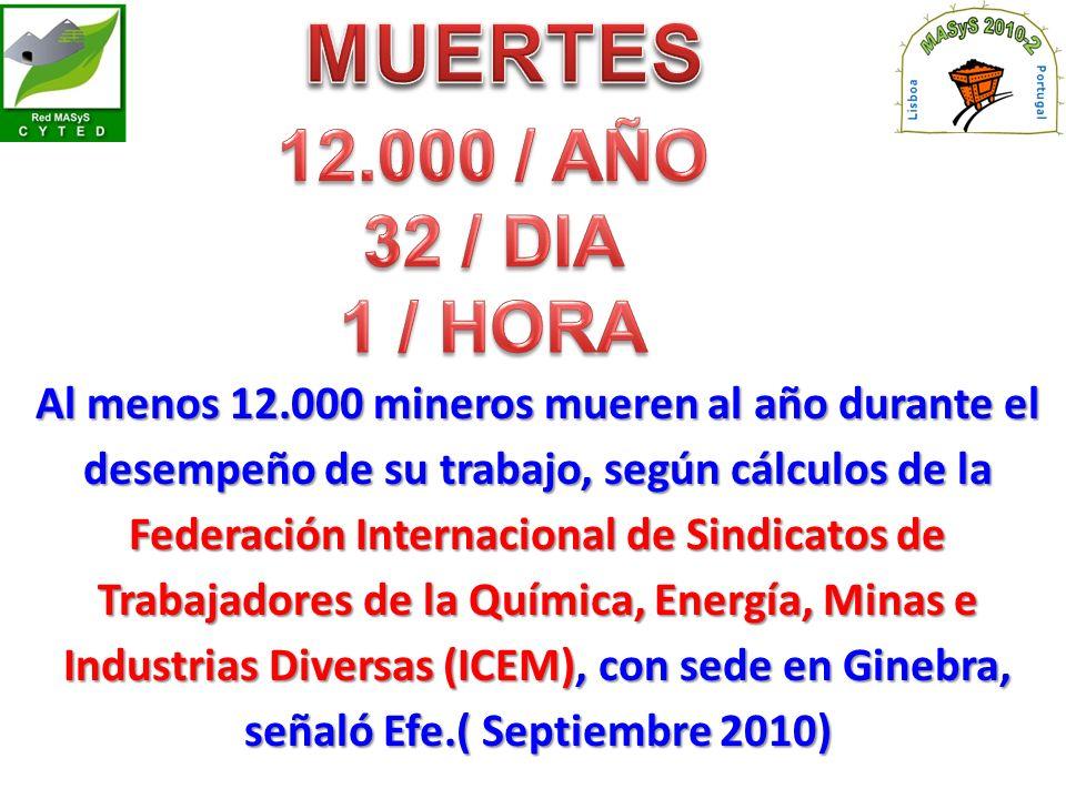 Al menos 12.000 mineros mueren al año durante el desempeño de su trabajo, según cálculos de la Federación Internacional de Sindicatos de Trabajadores de la Química, Energía, Minas e Industrias Diversas (ICEM), con sede en Ginebra, señaló Efe.( Septiembre 2010)