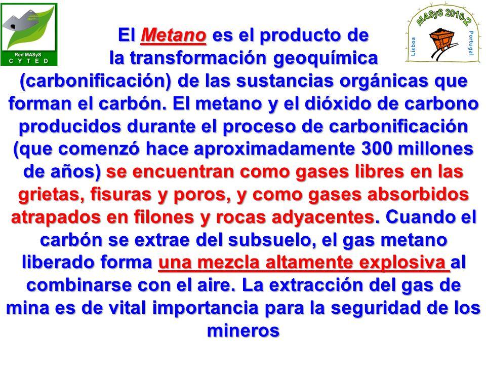 SUGERENCIAS, CONCLUSIONES Y RECOMENDACIONES Sugerimos y recomendamos a MASyS II, Lisboa, Portugal, Noviembre 2010, que se aboque a constituir un Sub Comité de análisis de la Normativa Legal de los países que practican la minería subterránea, en la cual el metano(otros gases) está presente en niveles de saturación ambiental cercanos o superiores a los límites máximos permi Sugerimos y recomendamos a MASyS II, Lisboa, Portugal, Noviembre 2010, que se aboque a constituir un Sub Comité de análisis de la Normativa Legal de los países que practican la minería subterránea, en la cual el metano(otros gases) está presente en niveles de saturación ambiental cercanos o superiores a los límites máximos permisibles.