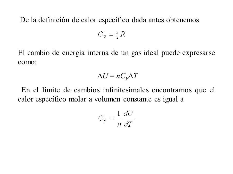 Supongamos ahora que el gas se toma a lo largo de la trayectoria de presión constante i f, como se muestra en la figura.