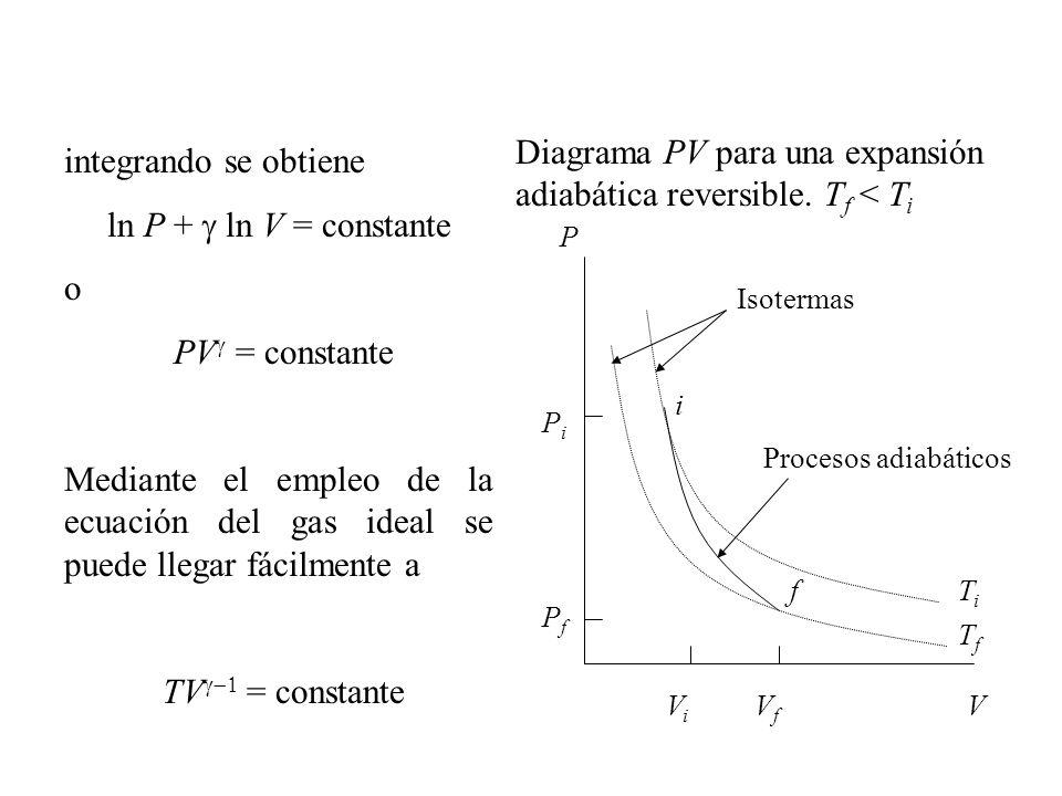 Equipartición de la energía Consideremos n gas diatómico, en el cual las moléculas tiene la forma de una pesa (figura).