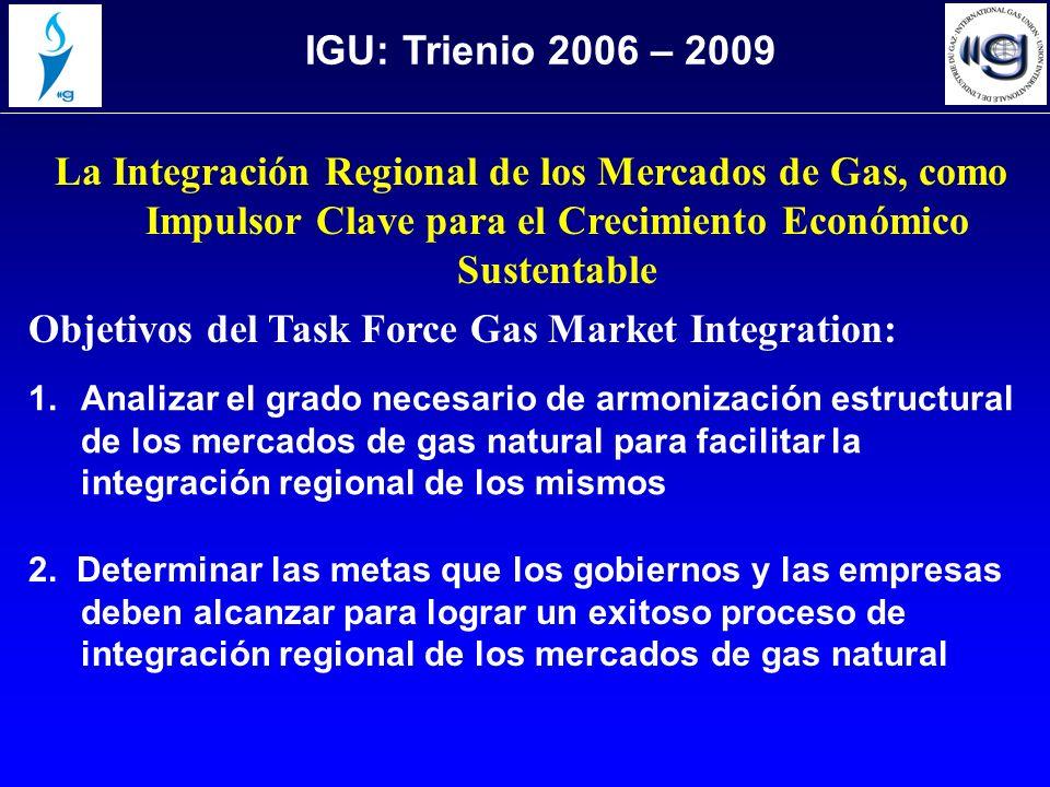 Objetivos del Task Force Gas Market Integration: IGU: Trienio 2006 – 2009 La Integración Regional de los Mercados de Gas, como Impulsor Clave para el