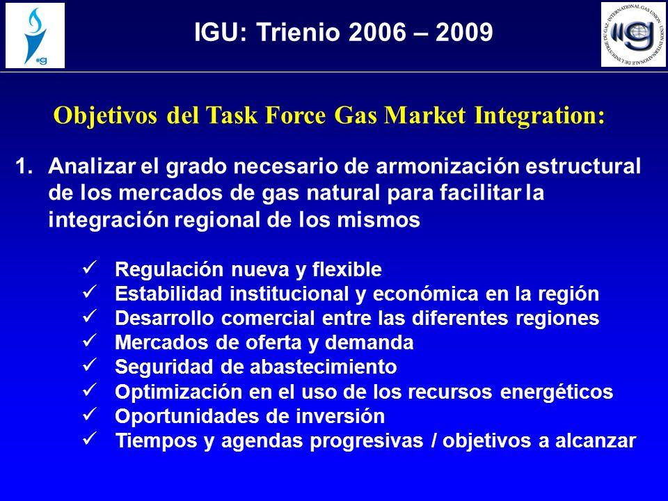 Objetivos del Task Force Gas Market Integration: 1.Analizar el grado necesario de armonización estructural de los mercados de gas natural para facilit