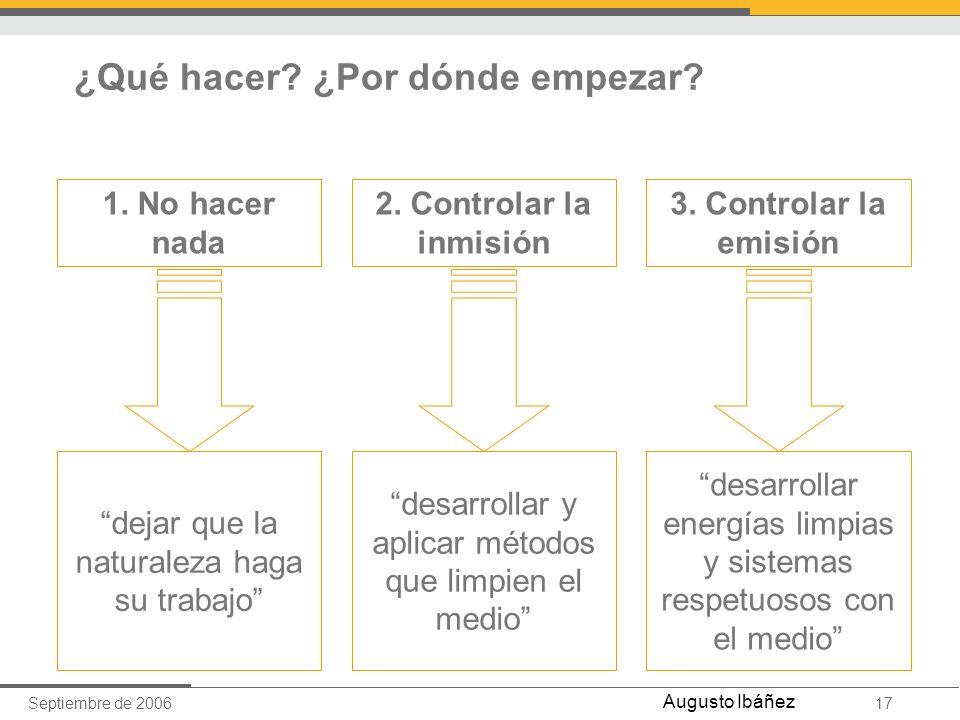 Septiembre de 200617 Augusto Ibáñez ¿Qué hacer? ¿Por dónde empezar? dejar que la naturaleza haga su trabajo 1. No hacer nada 3. Controlar la emisión 2
