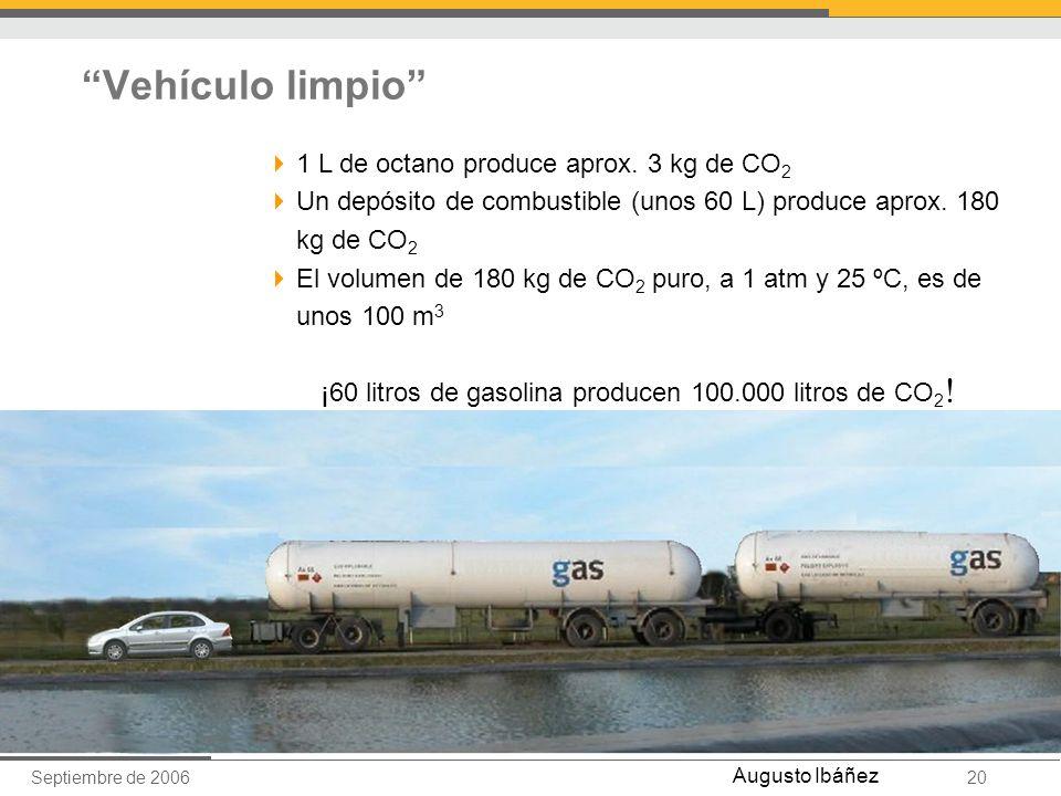 Septiembre de 200620 Augusto Ibáñez 1 L de octano produce aprox. 3 kg de CO 2 Un depósito de combustible (unos 60 L) produce aprox. 180 kg de CO 2 El