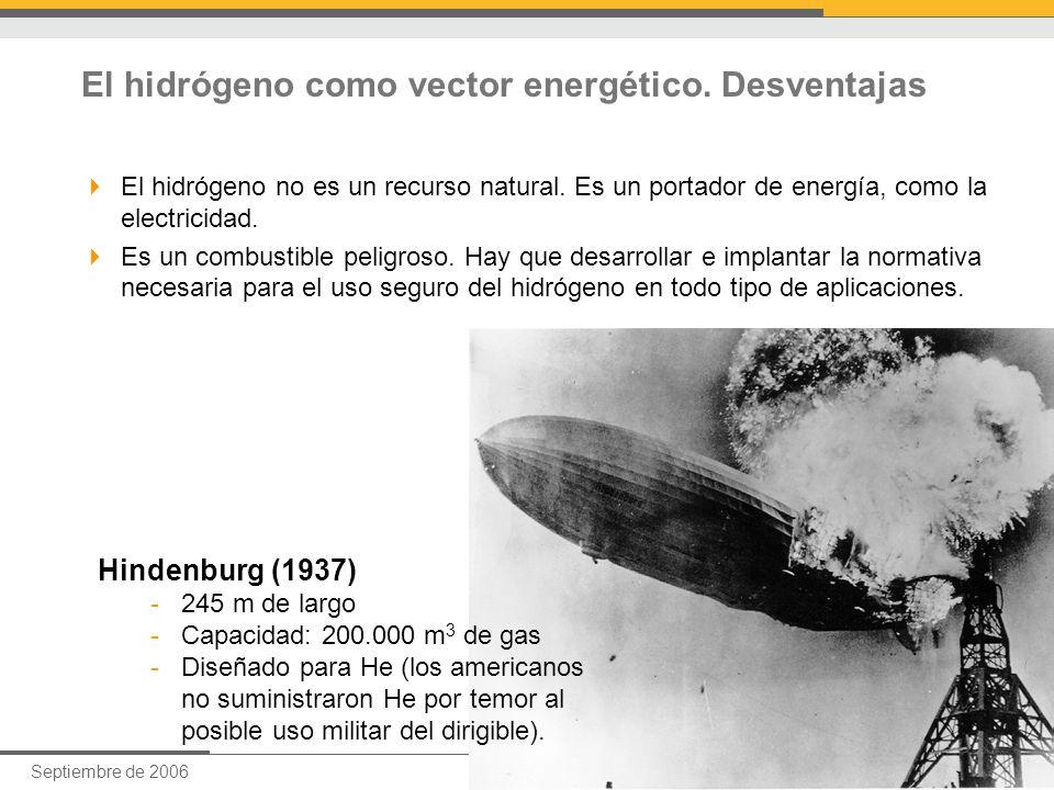 Septiembre de 200629 Augusto Ibáñez El hidrógeno como vector energético. Desventajas El hidrógeno no es un recurso natural. Es un portador de energía,