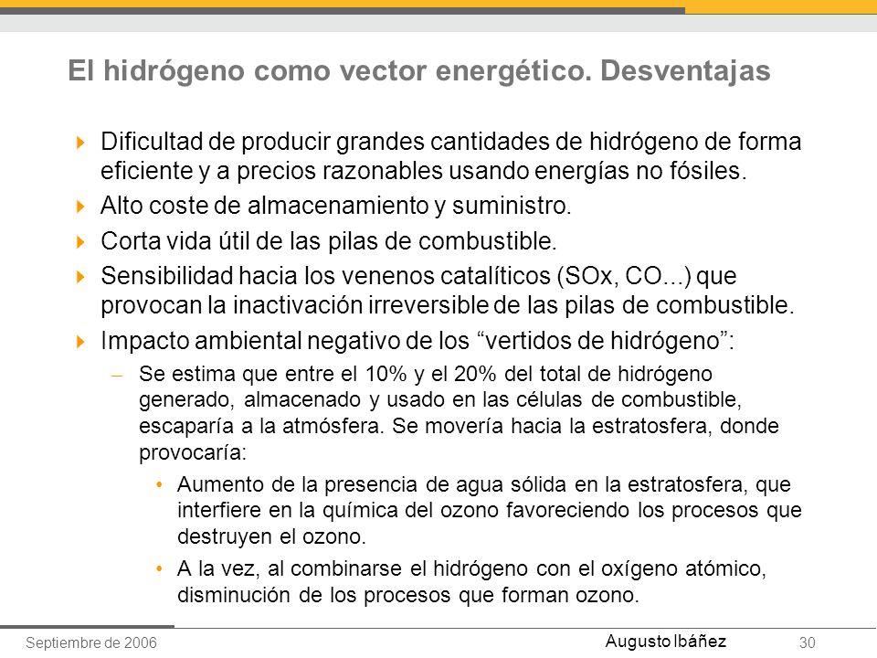 Septiembre de 200630 Augusto Ibáñez El hidrógeno como vector energético. Desventajas Dificultad de producir grandes cantidades de hidrógeno de forma e