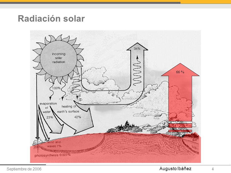 Septiembre de 20064 Augusto Ibáñez Radiación solar 66 %