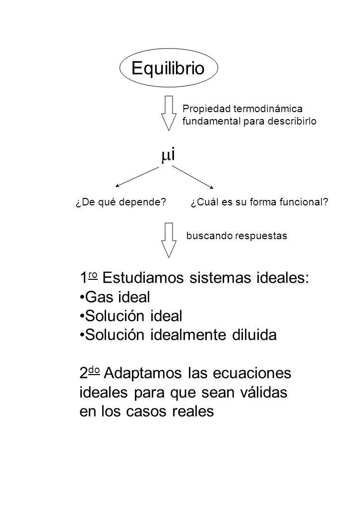 Equilibrio Propiedad termodinámica fundamental para describirlo i ¿De qué depende?¿Cuál es su forma funcional.