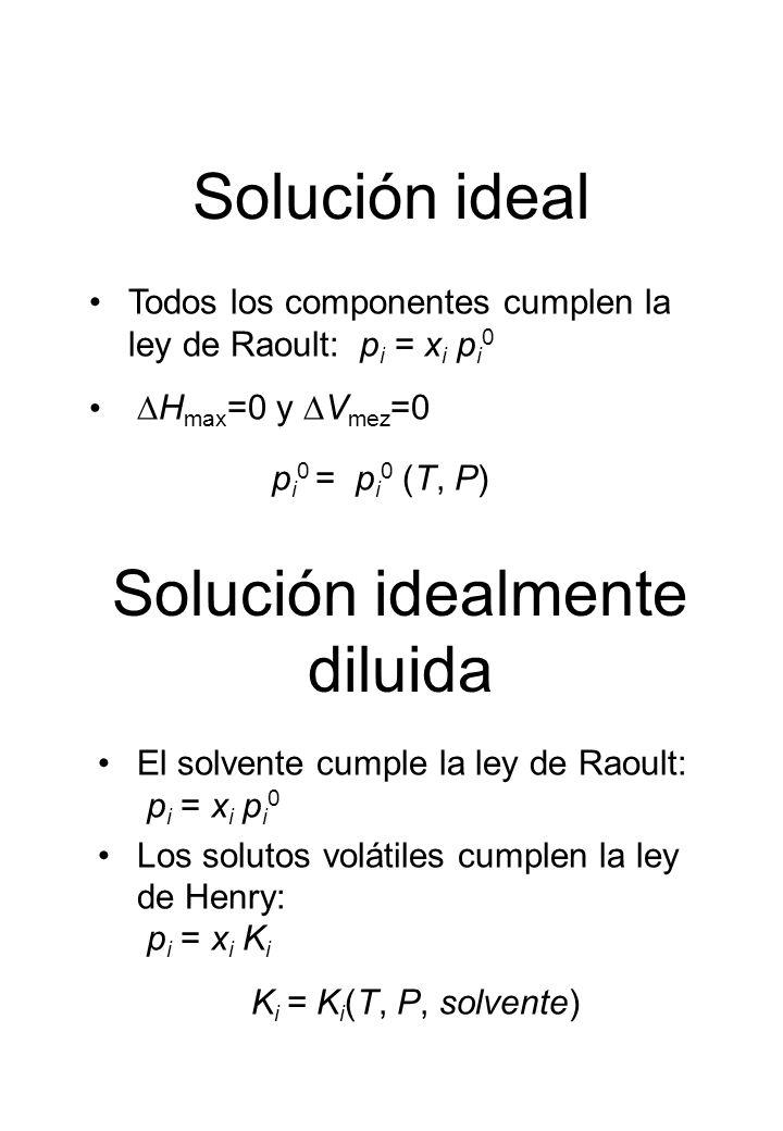 Solución ideal Todos los componentes cumplen la ley de Raoult: p i = x i p i 0 H max =0 y V mez =0 p i 0 = p i 0 (T, P) Solución idealmente diluida El solvente cumple la ley de Raoult: p i = x i p i 0 Los solutos volátiles cumplen la ley de Henry: p i = x i K i K i = K i (T, P, solvente)