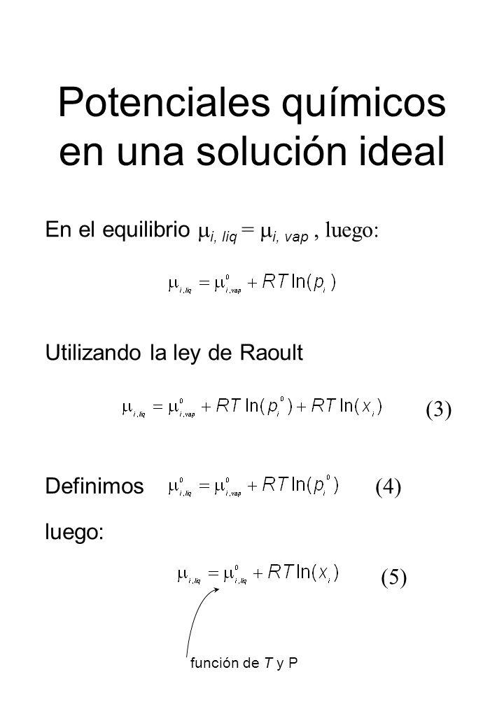 Potenciales químicos en la solución idealmente diluida En el equilibrio i, liq = i, vap, luego: Utilizando la ley de Henry Definimos (7) función de T y P y del solvente Solutos volátiles (6) luego: (8)