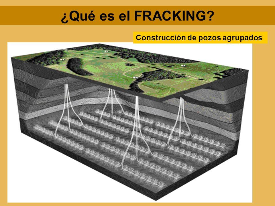 ¿Qué es el FRACKING? Construcción de pozos agrupados