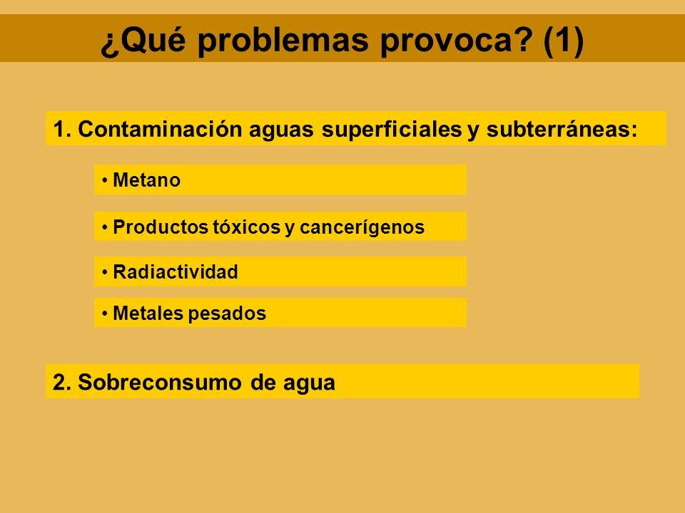 ¿Qué problemas provoca? (1) 1. Contaminación aguas superficiales y subterráneas: 2. Sobreconsumo de agua Metano Productos tóxicos y cancerígenos Radia