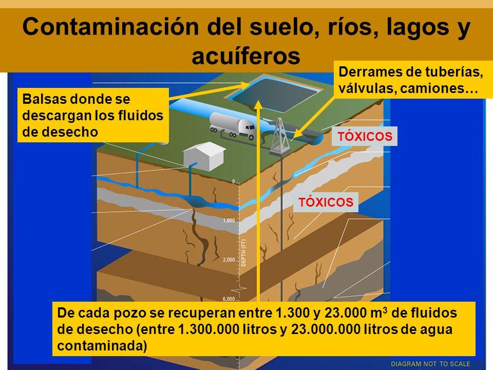 Contaminación del suelo, ríos, lagos y acuíferos Derrames de tuberías, válvulas, camiones… Balsas donde se descargan los fluidos de desecho De cada po