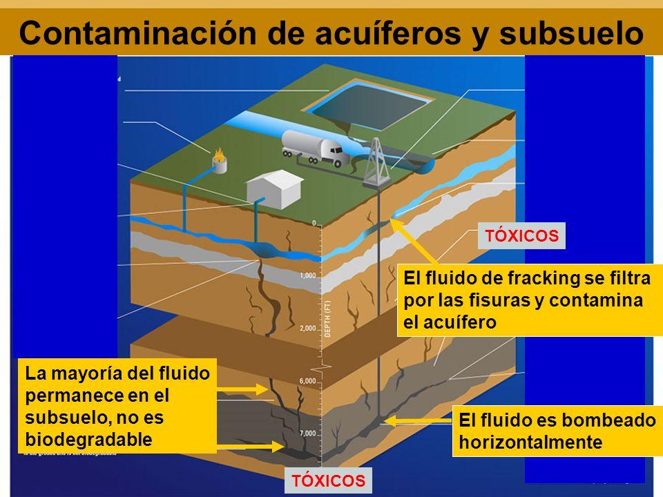 Contaminación de acuíferos y subsuelo El fluido de fracking se filtra por las fisuras y contamina el acuífero El fluido es bombeado horizontalmente TÓ