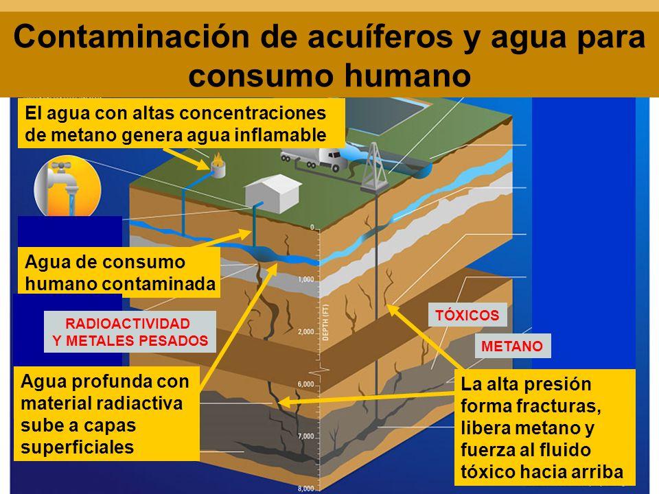 Agua de consumo humano contaminada METANO TÓXICOS RADIOACTIVIDAD Y METALES PESADOS Contaminación de acuíferos y agua para consumo humano El agua con a