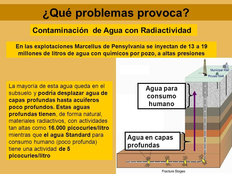 ¿Qué problemas provoca? Contaminación de Agua con Radiactividad En las explotaciones Marcellus de Pensylvania se inyectan de 13 a 19 millones de litro