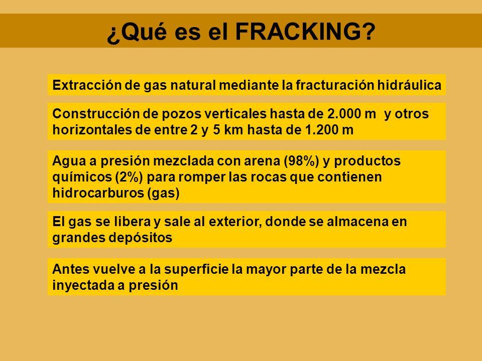 Extracción de gas natural mediante la fracturación hidráulica Construcción de pozos verticales hasta de 2.000 m y otros horizontales de entre 2 y 5 km