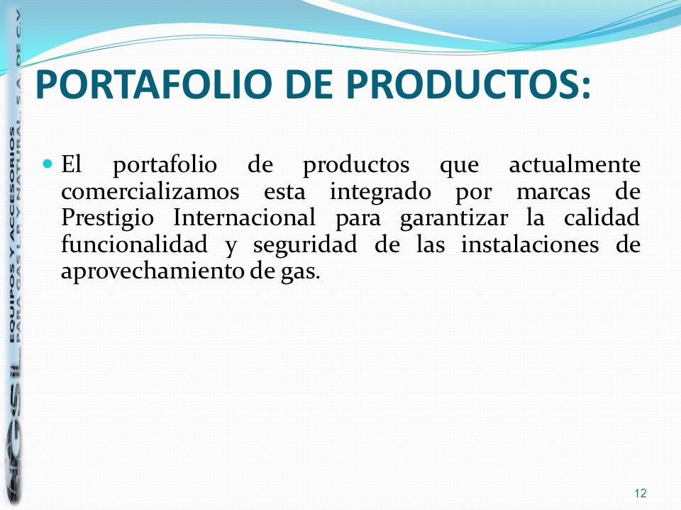PORTAFOLIO DE PRODUCTOS: El portafolio de productos que actualmente comercializamos esta integrado por marcas de Prestigio Internacional para garantiz