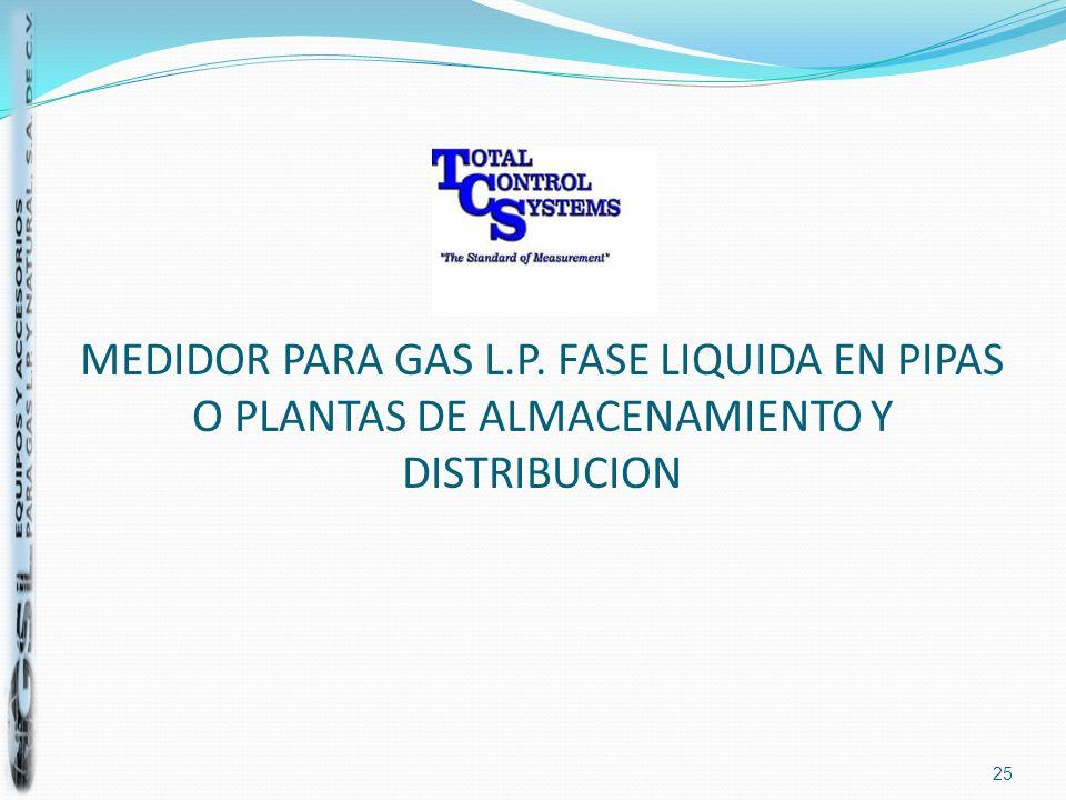 MEDIDOR PARA GAS L.P. FASE LIQUIDA EN PIPAS O PLANTAS DE ALMACENAMIENTO Y DISTRIBUCION 25