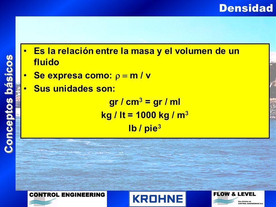 Conceptos básicos Densidad La densidad de los líquidos a menos que se manejen a presiones muy elevadas no presenta variaciones significativas Los valores de densidad para líquidos se encuentran en tablas La densidad del agua a 20ºC @ 14.7 psi es 1 gr / cm 3 ó 1000 kg / m 3 La densidad de los gases depende de la temperatura y presión de operación Para los gases ideales se puede calcular utilizando: P R 0.