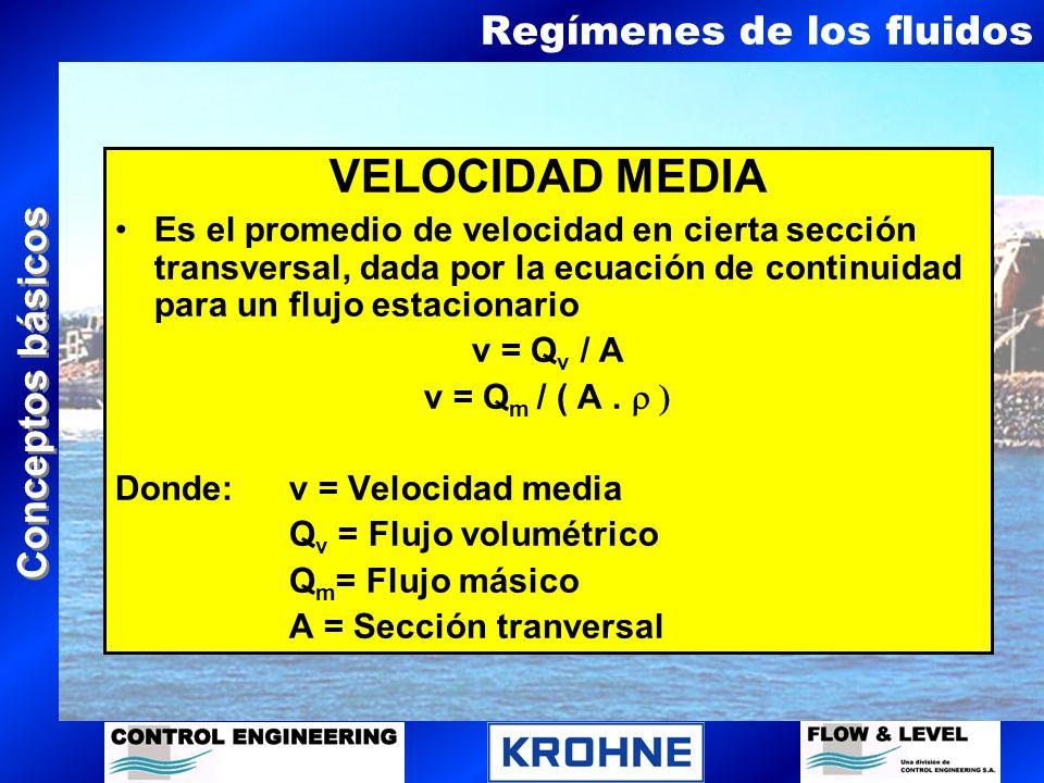 Conceptos básicos Es la relación de las fuerzas dinámicas de la masa del fluido respecto a los esfuerzos de deformación ocasionados por la viscosidad.