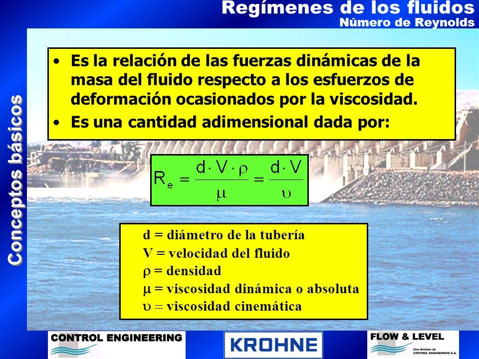 Conceptos básicos Regímenes de los fluidos Fluido laminar Se caracteriza por el deslizamiento de capas cilíndricas concéntricas una sobre otra de manera ordenada.
