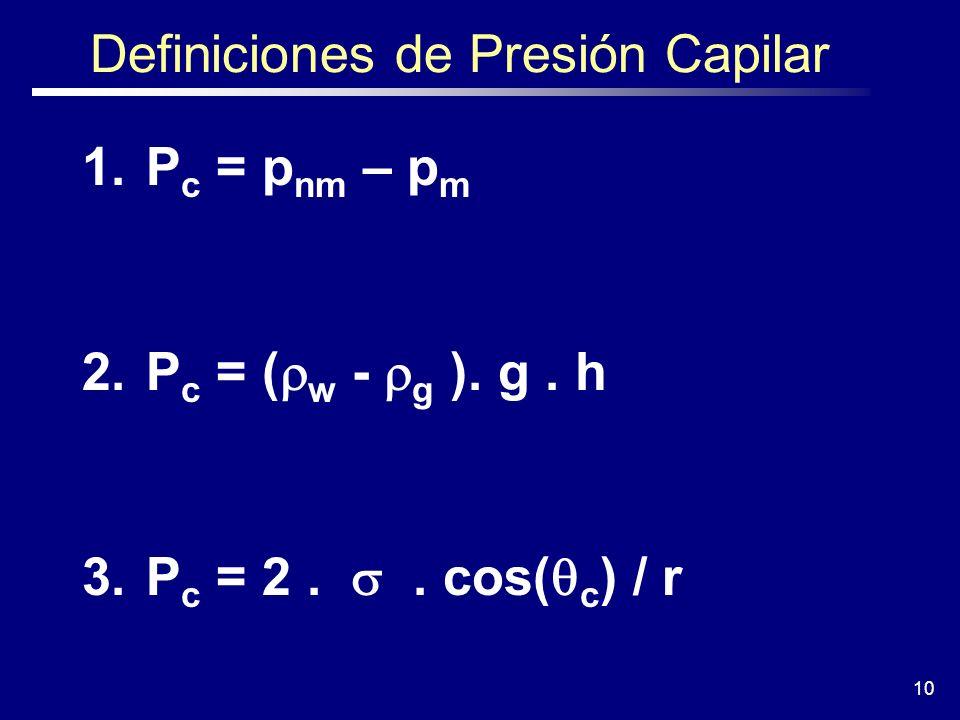 10 Definiciones de Presión Capilar 1.P c = p nm – p m 2.P c = ( w - g ). g. h 3.P c = 2.. cos( c ) / r