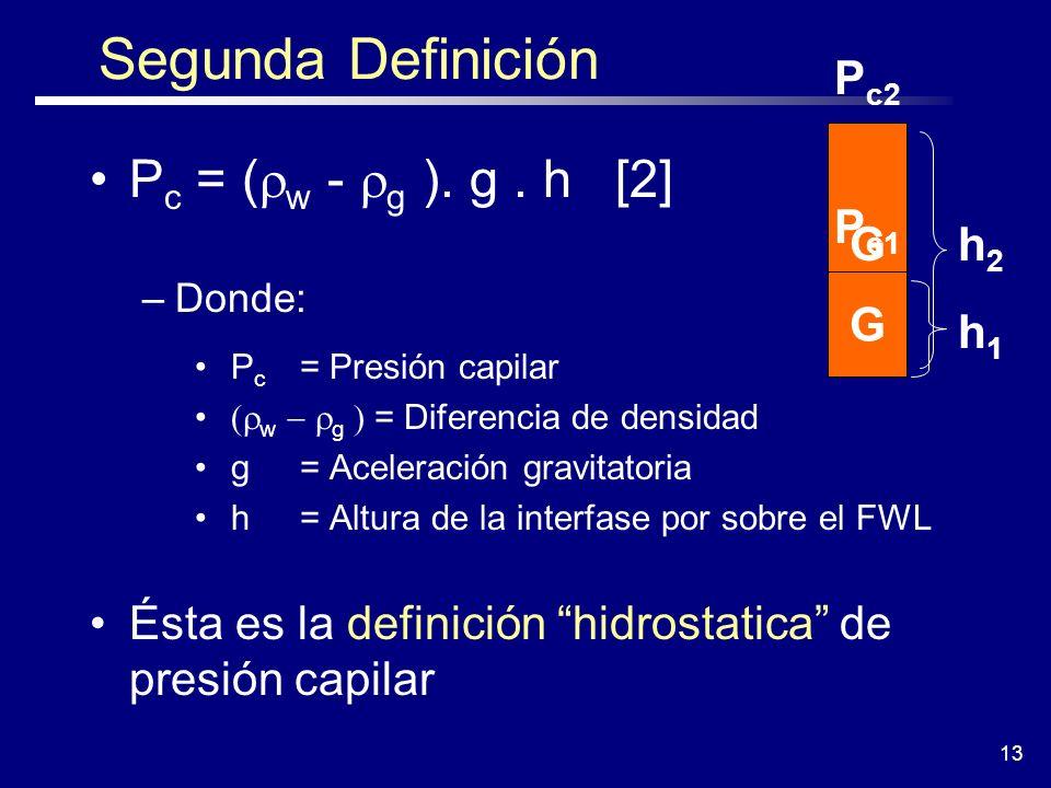 13 Segunda Definición P c = ( w - g ). g. h [2] –Donde: P c = Presión capilar w g = Diferencia de densidad g = Aceleración gravitatoria h = Altura de