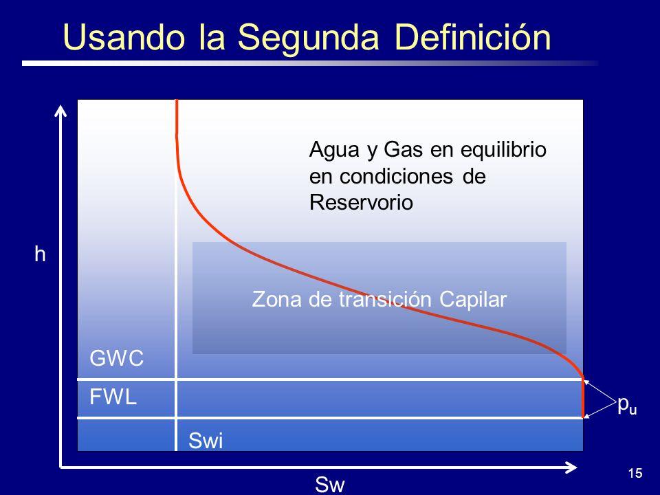 15 Agua y Gas en equilibrio en condiciones de Reservorio Usando la Segunda Definición h Sw FWL GWC Swi pupu Zona de transición Capilar