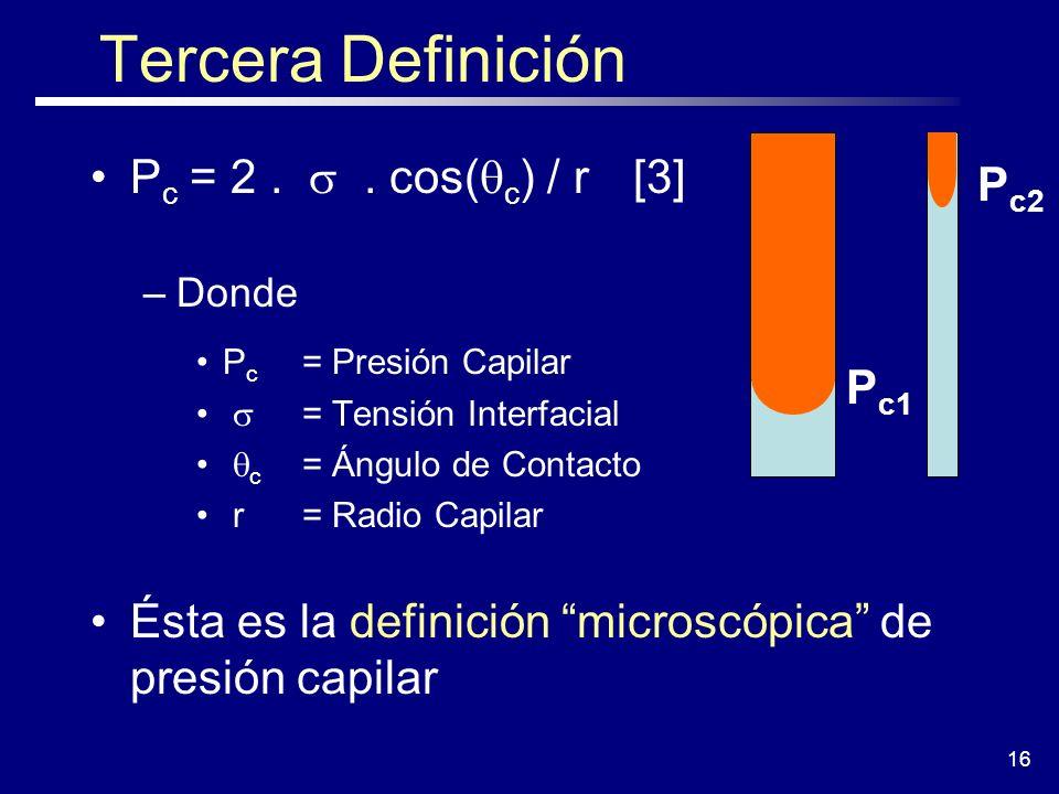16 Tercera Definición P c = 2.. cos( c ) / r [3] –Donde P c = Presión Capilar = Tensión Interfacial c = Ángulo de Contacto r= Radio Capilar Ésta es la