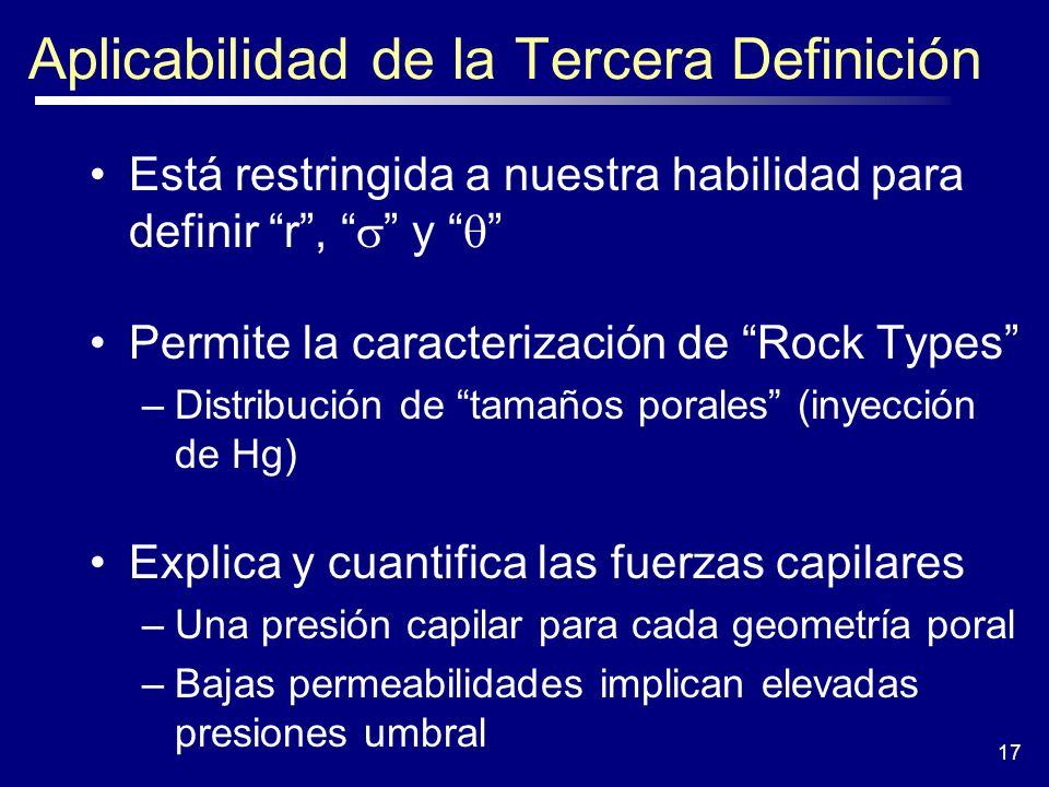 17 Aplicabilidad de la Tercera Definición Está restringida a nuestra habilidad para definir r, y Permite la caracterización de Rock Types –Distribució