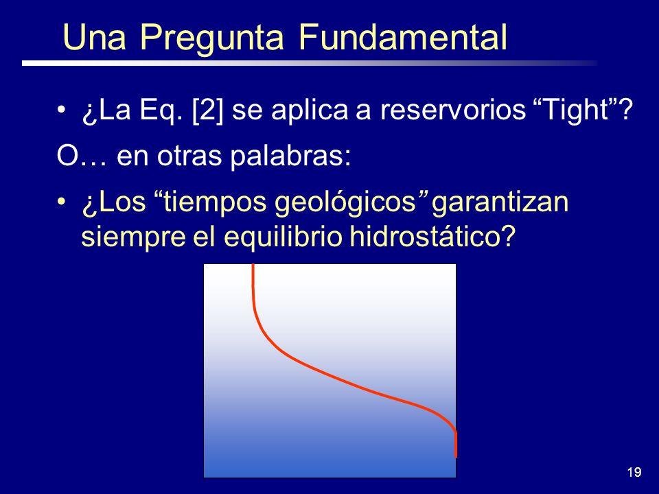 19 Una Pregunta Fundamental ¿La Eq. [2] se aplica a reservorios Tight? O… en otras palabras: ¿Los tiempos geológicos garantizan siempre el equilibrio