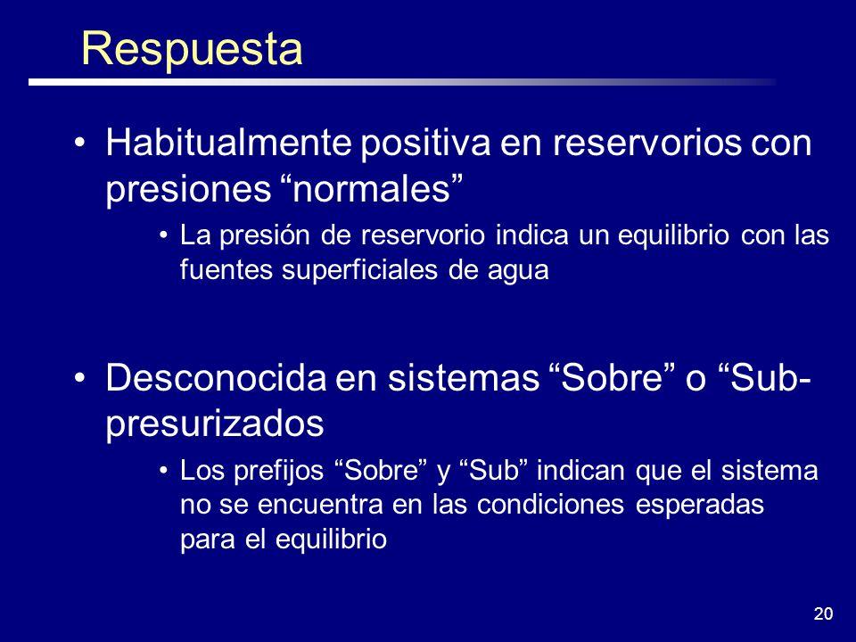 20 Respuesta Habitualmente positiva en reservorios con presiones normales La presión de reservorio indica un equilibrio con las fuentes superficiales