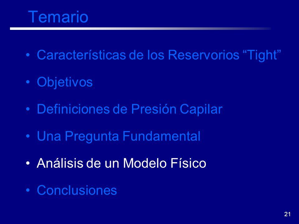 21 Temario Características de los Reservorios Tight Objetivos Definiciones de Presión Capilar Una Pregunta Fundamental Análisis de un Modelo Físico Co