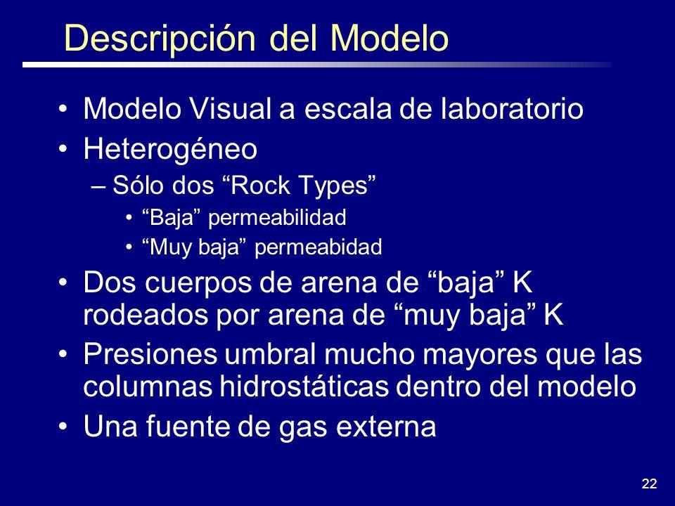 22 Descripción del Modelo Modelo Visual a escala de laboratorio Heterogéneo –Sólo dos Rock Types Baja permeabilidad Muy baja permeabidad Dos cuerpos d