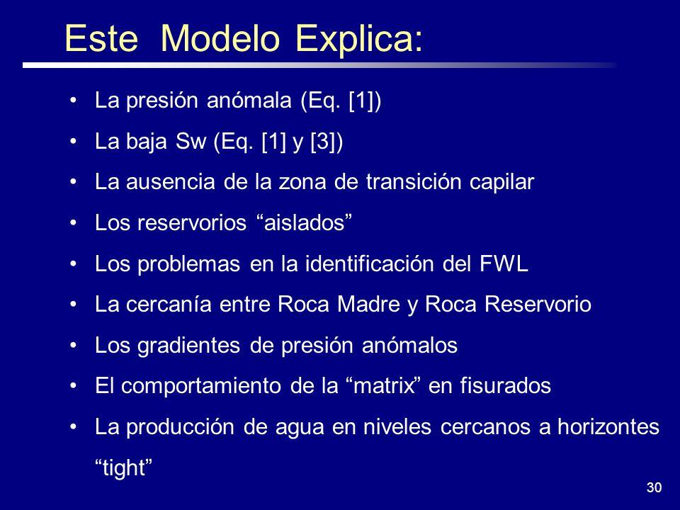30 Este Modelo Explica: La presión anómala (Eq. [1]) La baja Sw (Eq. [1] y [3]) La ausencia de la zona de transición capilar Los reservorios aislados