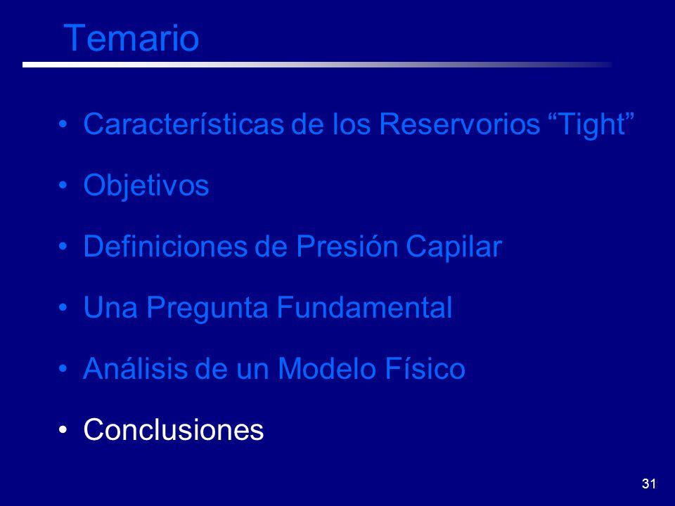 31 Temario Características de los Reservorios Tight Objetivos Definiciones de Presión Capilar Una Pregunta Fundamental Análisis de un Modelo Físico Co