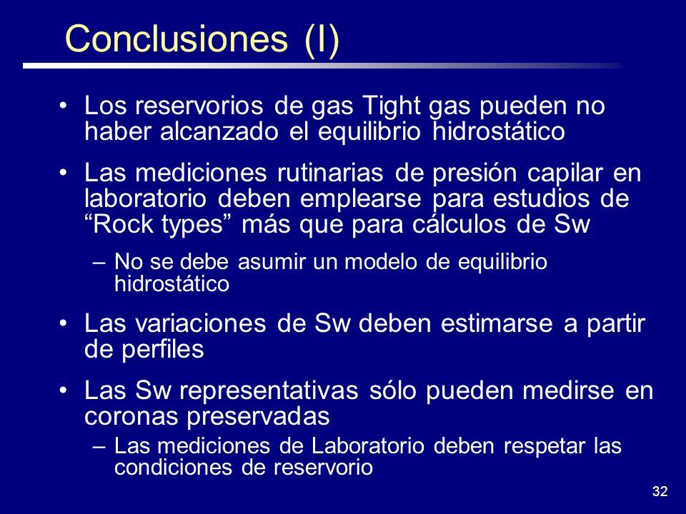 32 Conclusiones (I) Los reservorios de gas Tight gas pueden no haber alcanzado el equilibrio hidrostático Las mediciones rutinarias de presión capilar