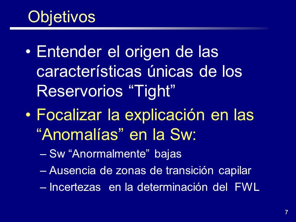 7 Objetivos Entender el origen de las características únicas de los Reservorios Tight Focalizar la explicación en las Anomalías en la Sw: –Sw Anormalm