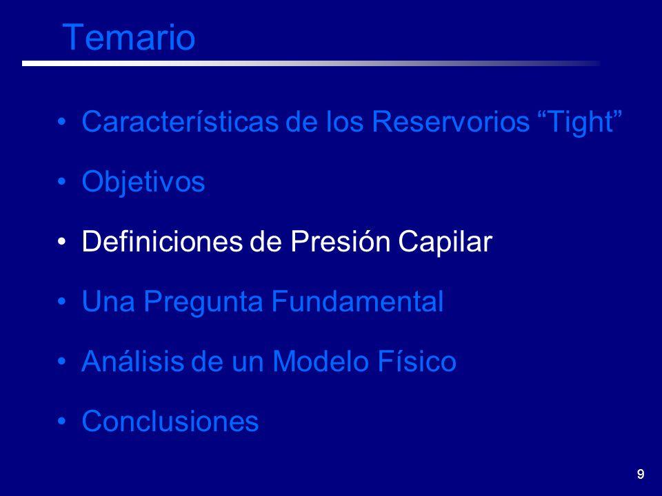 9 Temario Características de los Reservorios Tight Objetivos Definiciones de Presión Capilar Una Pregunta Fundamental Análisis de un Modelo Físico Con