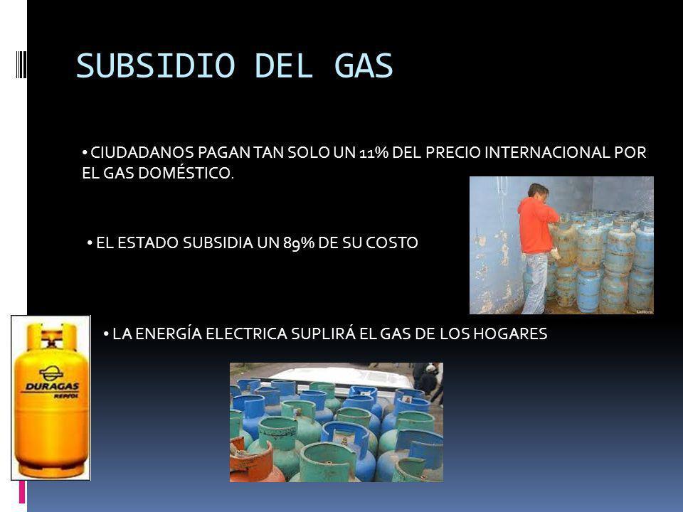 SUBSIDIO DEL GAS CIUDADANOS PAGAN TAN SOLO UN 11% DEL PRECIO INTERNACIONAL POR EL GAS DOMÉSTICO. EL ESTADO SUBSIDIA UN 89% DE SU COSTO LA ENERGÍA ELEC