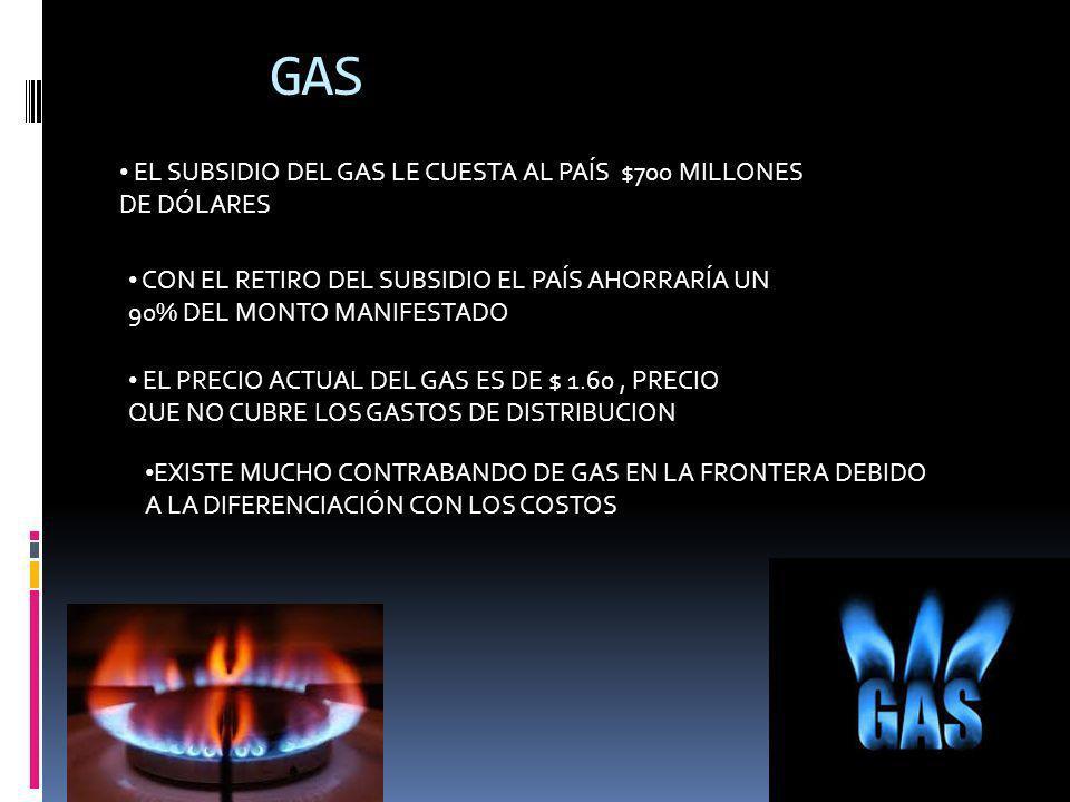 GAS EL SUBSIDIO DEL GAS LE CUESTA AL PAÍS $700 MILLONES DE DÓLARES CON EL RETIRO DEL SUBSIDIO EL PAÍS AHORRARÍA UN 90% DEL MONTO MANIFESTADO EL PRECIO