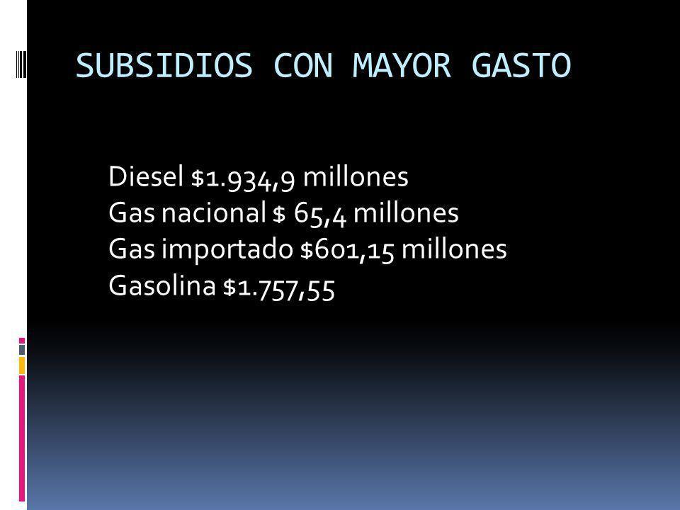 SUBSIDIOS CON MAYOR GASTO Diesel $1.934,9 millones Gas nacional $ 65,4 millones Gas importado $601,15 millones Gasolina $1.757,55