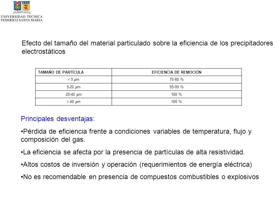 TAMAÑO DE PARTÍCULAEFICIENCIA DE REMOCIÓN < 5 m 70-80 % 5-20 m 95-99 % 20-40 m 100 % > 40 m 100 % Efecto del tamaño del material particulado sobre la eficiencia de los precipitadores electrostáticos Principales desventajas: Pérdida de eficiencia frente a condiciones variables de temperatura, flujo y composición del gas.