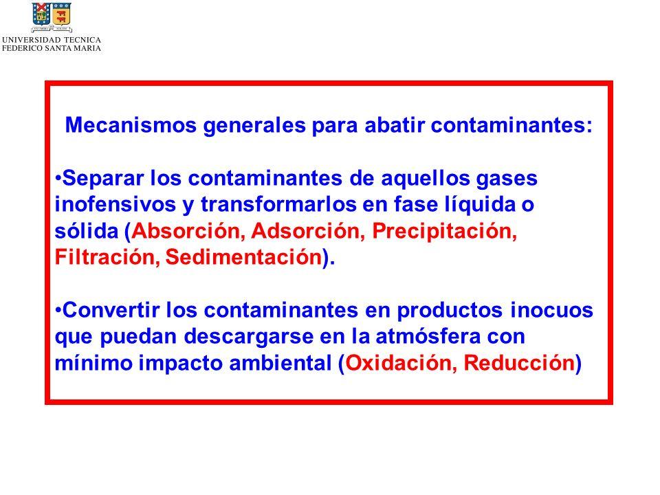 Mecanismos generales para abatir contaminantes: Separar los contaminantes de aquellos gases inofensivos y transformarlos en fase líquida o sólida (Absorción, Adsorción, Precipitación, Filtración, Sedimentación).